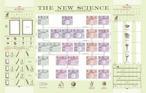 Il board di The New Science