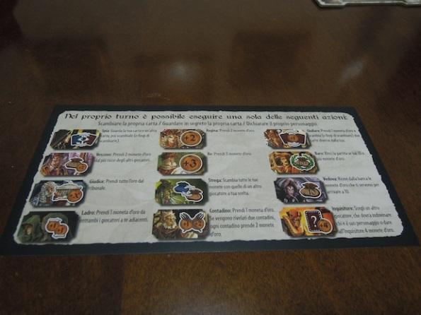 L'utilissimo foglio riassuntivo che ricorda tutte le abilità dei personaggi di Mascarade