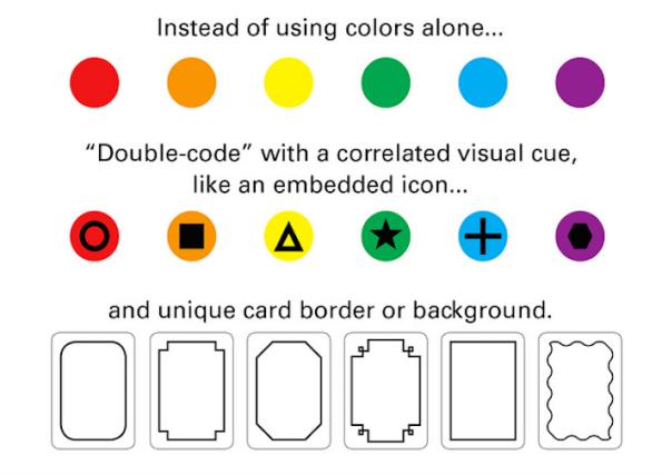 Ecco la soluzione che propone Daniel Solis per aggirare i problemi derivanti dai colori